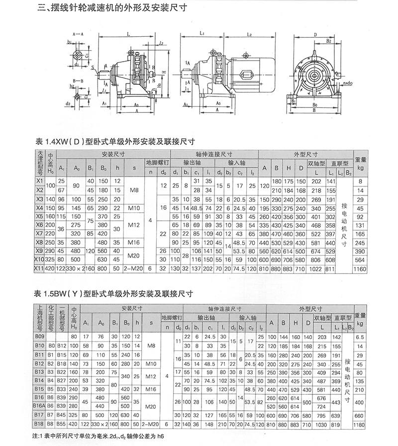 聪颖摆线针轮减速机安装尺寸