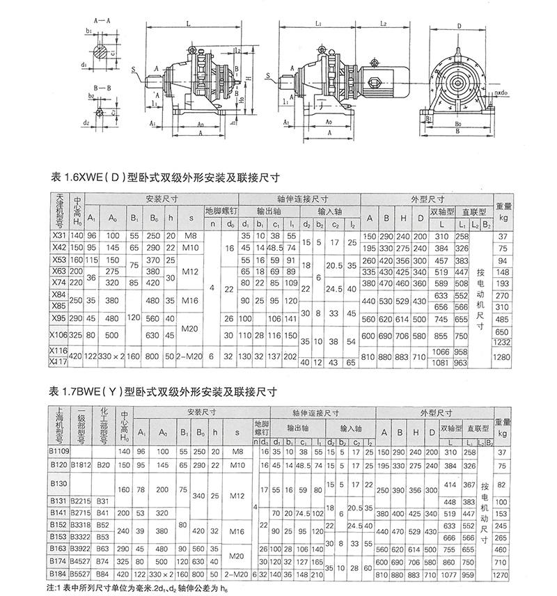 聪颖XWE/XWED摆线针轮减速机