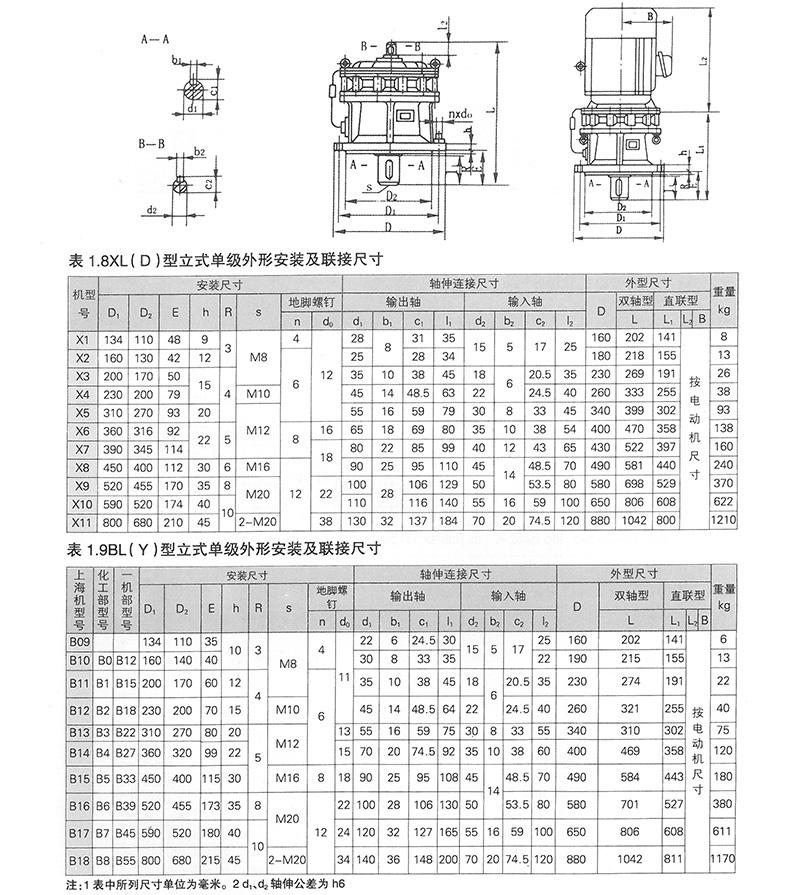 聪颖XL/XLD摆线针轮减速机