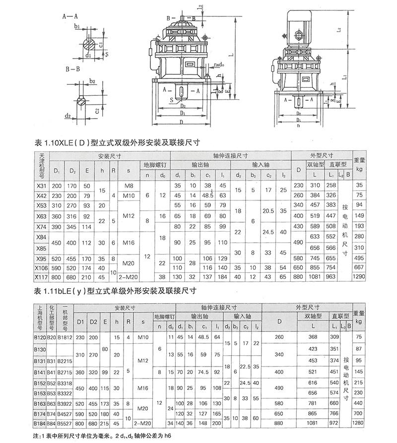 聪颖XLE/XLED摆线针轮减速机