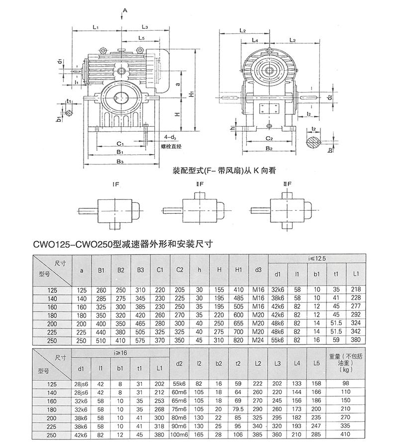聪颖CWO125蜗轮蜗杆减速机